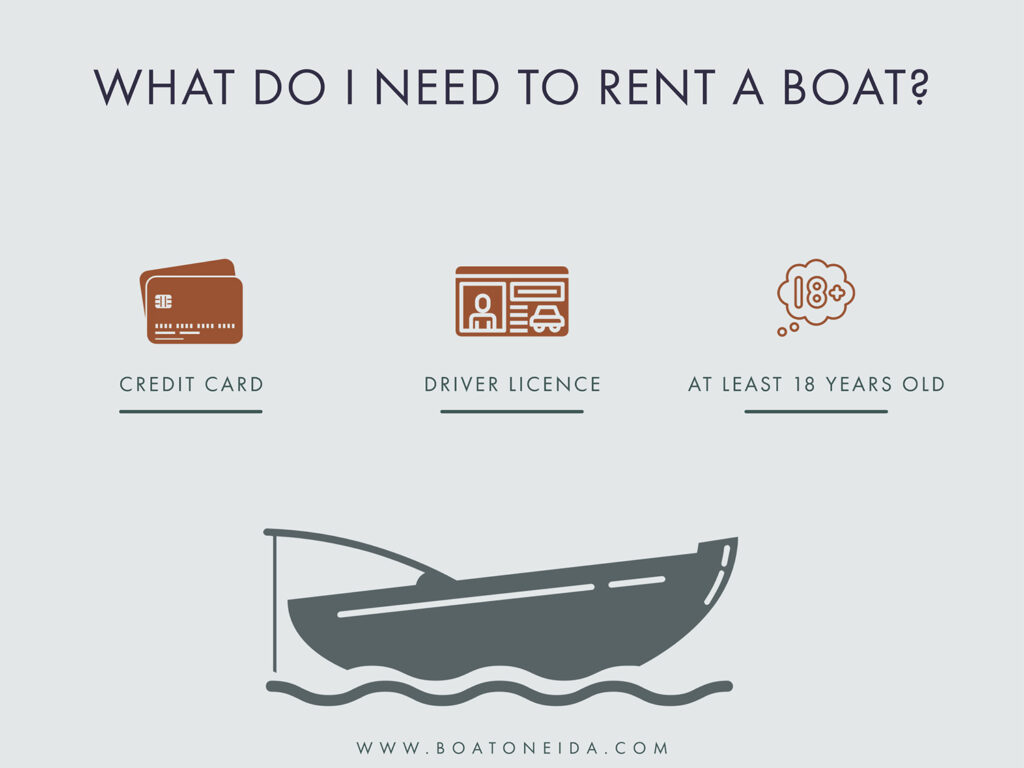 Rent a Boat on Oneida Lake